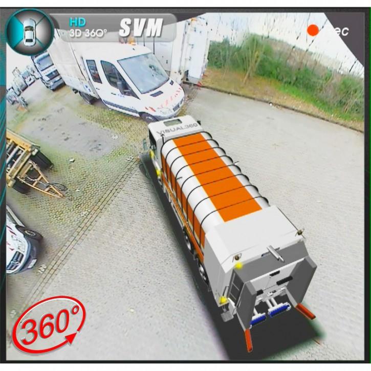 3D Rundumsicht MB Econic Faun Rotor
