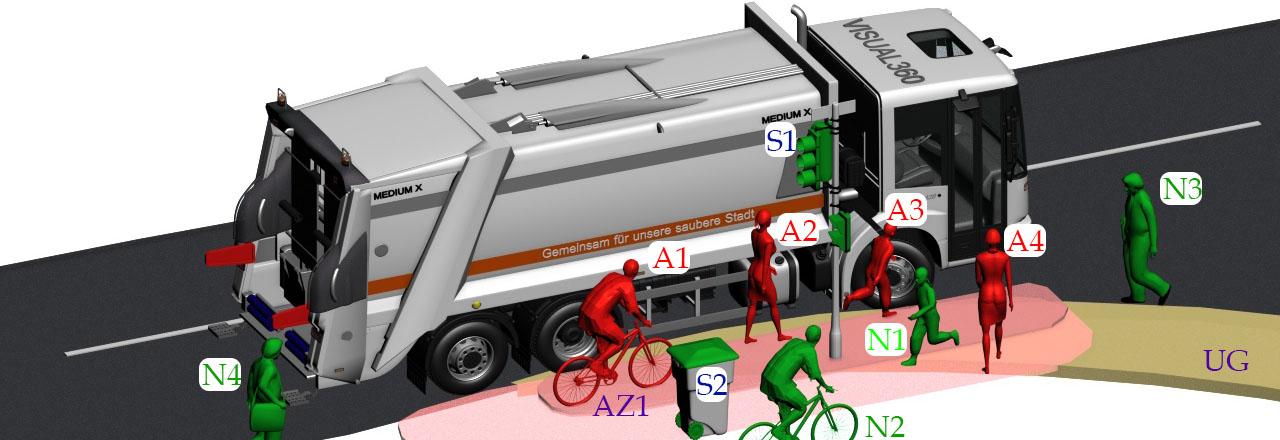 Abbiegeassistent für LKW
